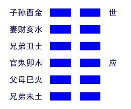 了解《易经》六十四卦--第二卦【坤卦】2 - 樟湖陈氏人家 - 樟湖陈氏人家