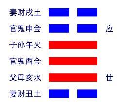 震宫八卦4 雷风恒 - 初九 - 初九