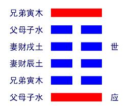 巽宫八卦7 山雷颐 - 初九 - 初九